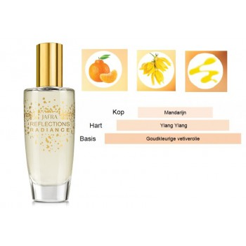 Reflections Radiance EDT